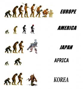 evolúció8
